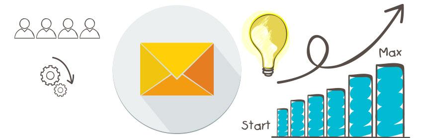 newsletter lead generation